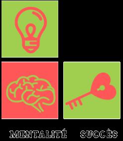 Mentalité Succès Logo
